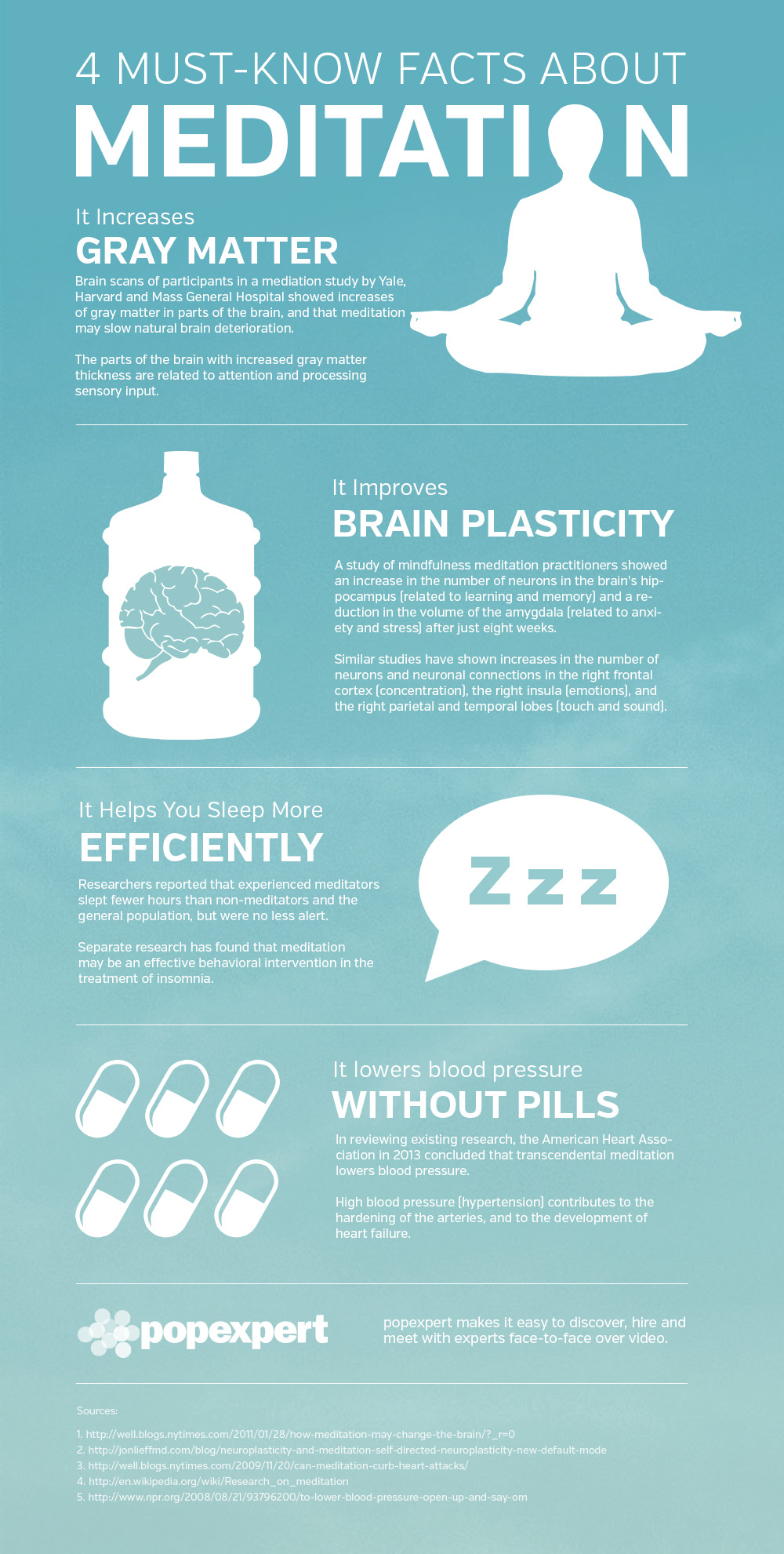 Meditation_Facts_Infographic